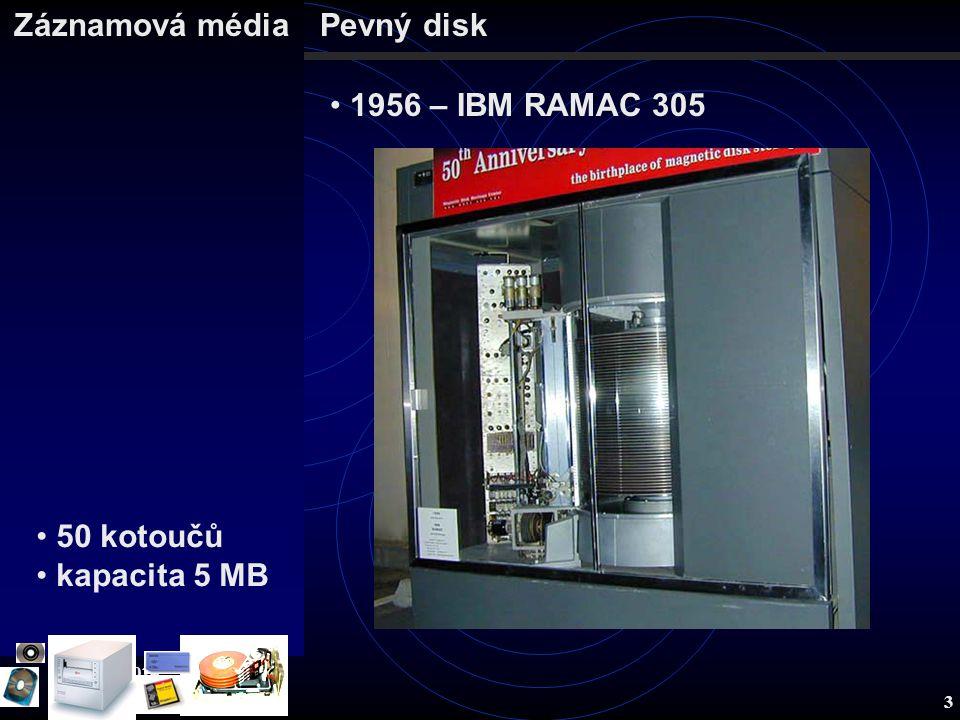 Záznamová média Pevný disk