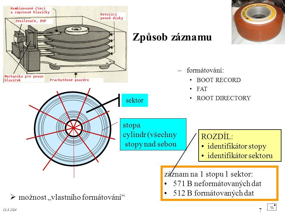 Způsob záznamu + stopa cylindr (všechny stopy nad sebou ROZDÍL:
