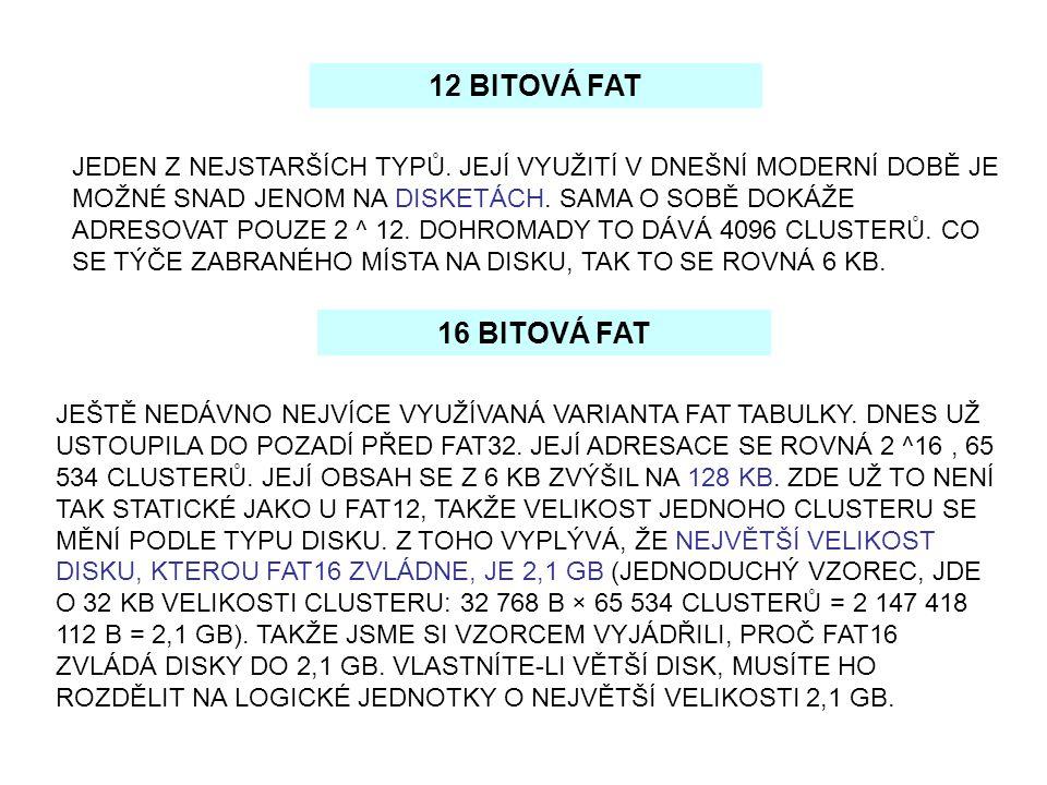 12 BITOVÁ FAT