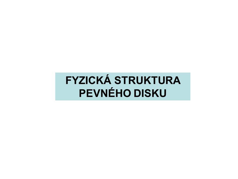 FYZICKÁ STRUKTURA PEVNÉHO DISKU