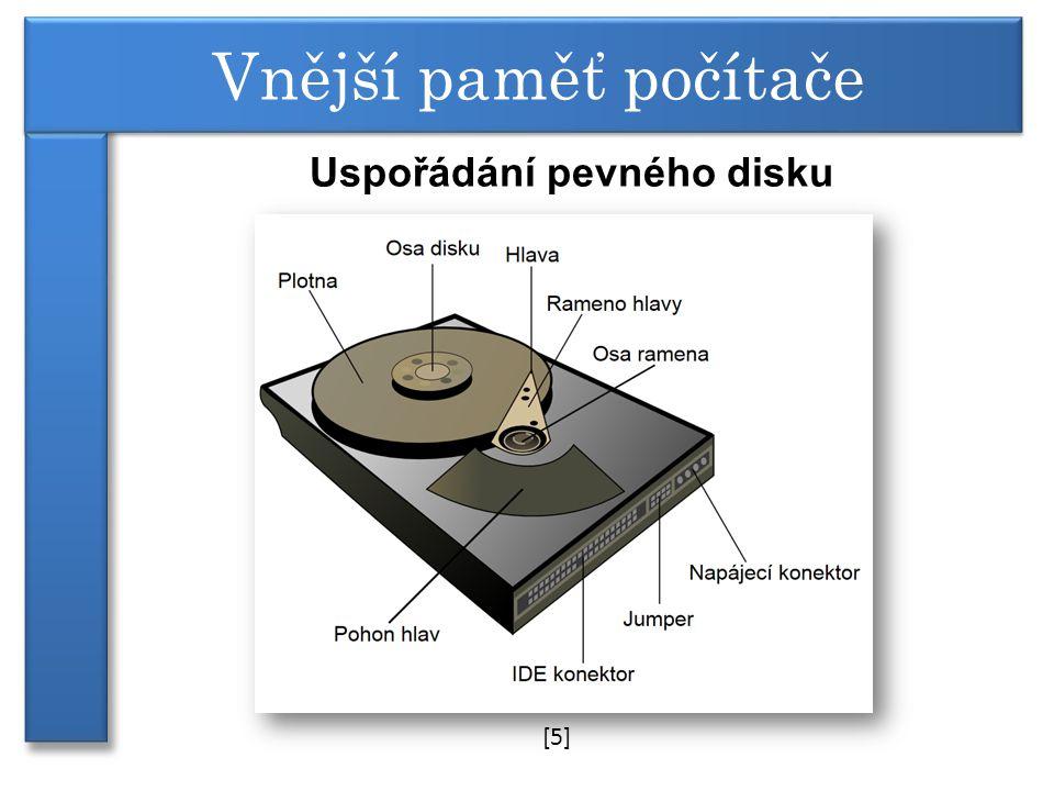 Uspořádání pevného disku