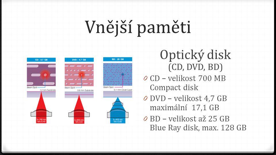 Optický disk (CD, DVD, BD)