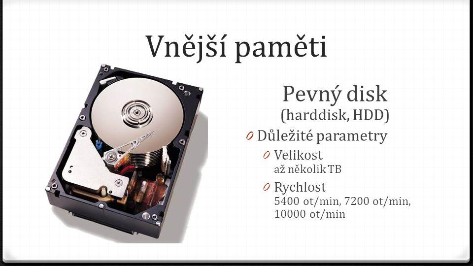 Pevný disk (harddisk, HDD)