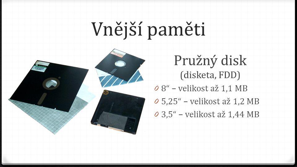 Pružný disk (disketa, FDD)
