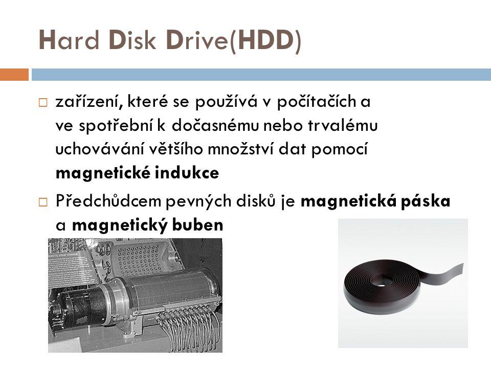 Hard Disk Drive(HDD)