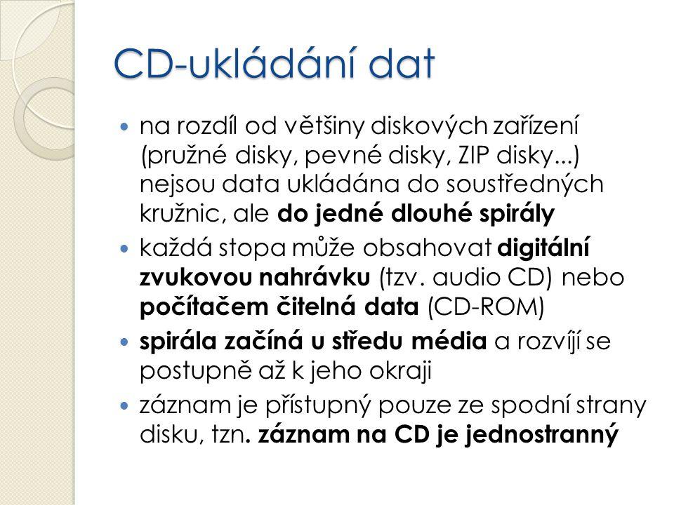 CD-ukládání dat