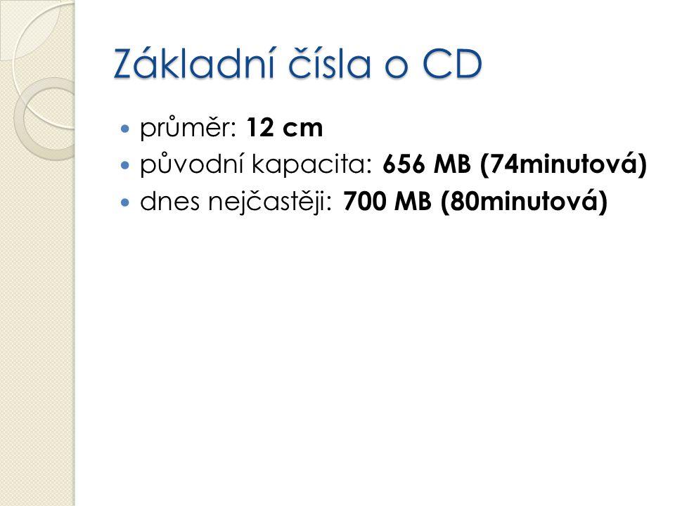 Základní čísla o CD průměr: 12 cm