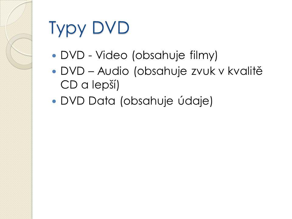 Typy DVD DVD - Video (obsahuje filmy)
