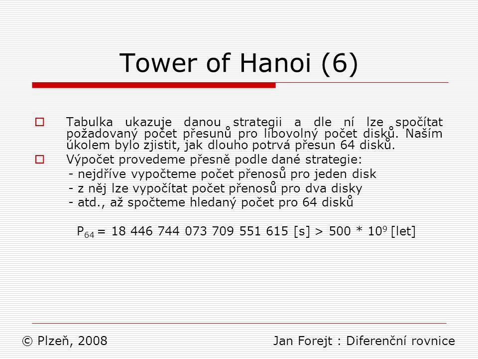 © Plzeň, 2008 Jan Forejt : Diferenční rovnice
