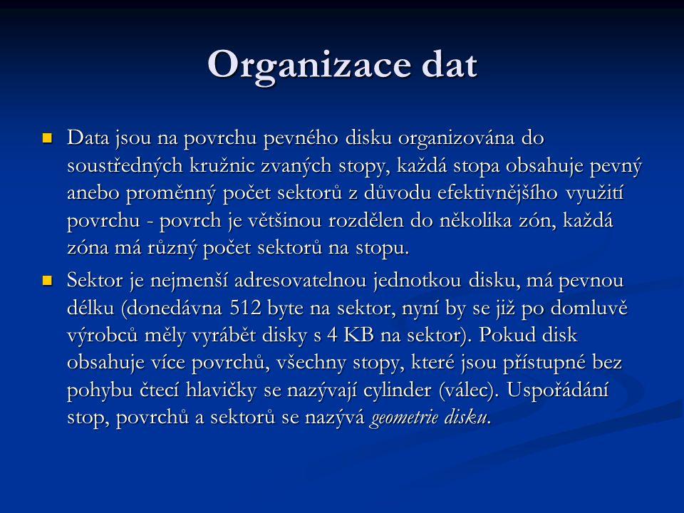 Organizace dat