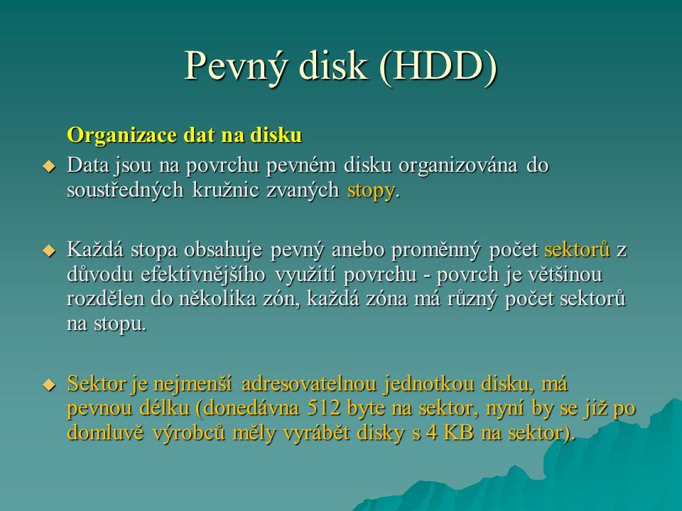 Pevný disk (HDD) Organizace dat na disku
