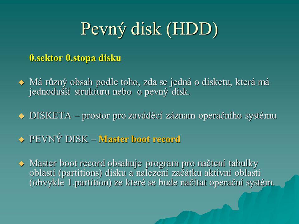 Pevný disk (HDD) 0.sektor 0.stopa disku
