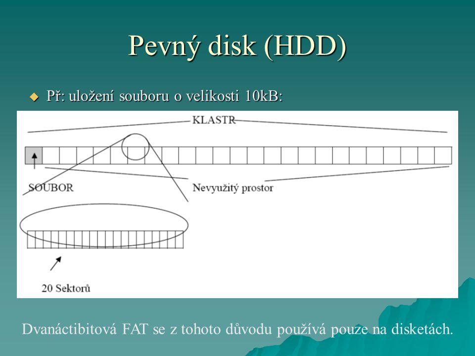 Dvanáctibitová FAT se z tohoto důvodu používá pouze na disketách.