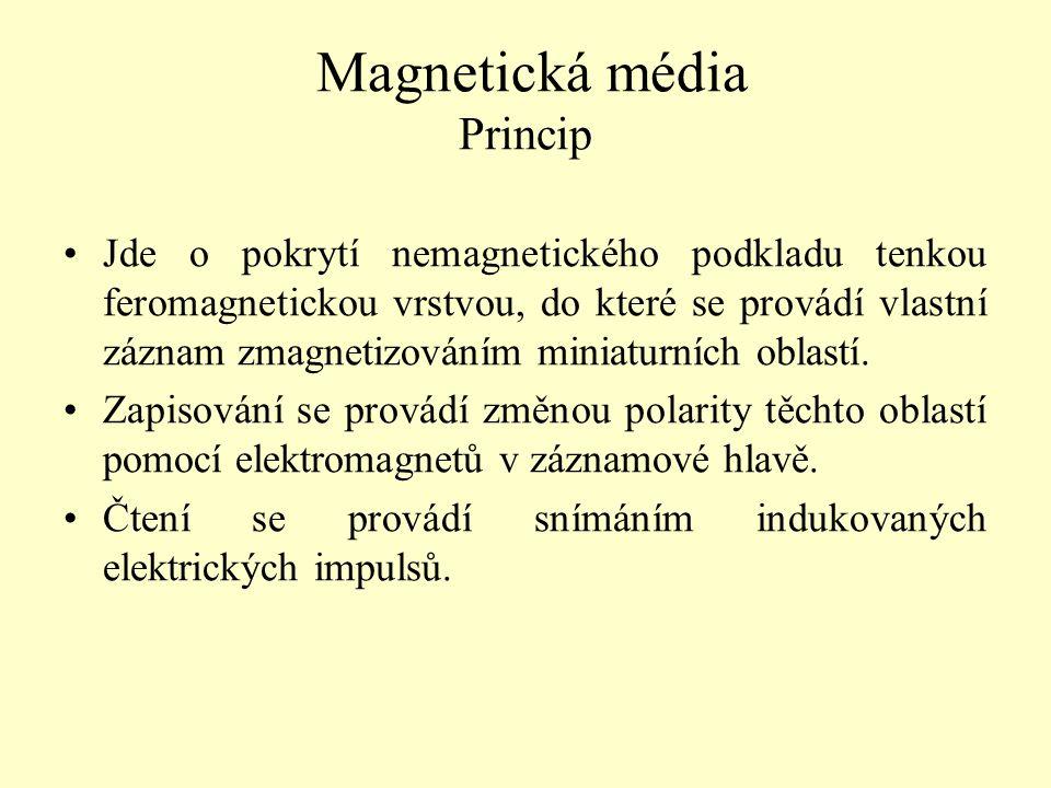 Magnetická média Princip