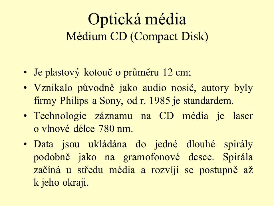Optická média Médium CD (Compact Disk)