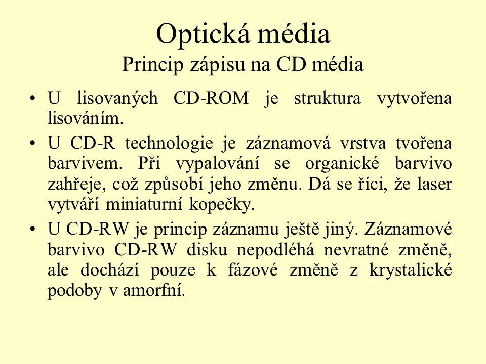 Optická média Princip zápisu na CD média