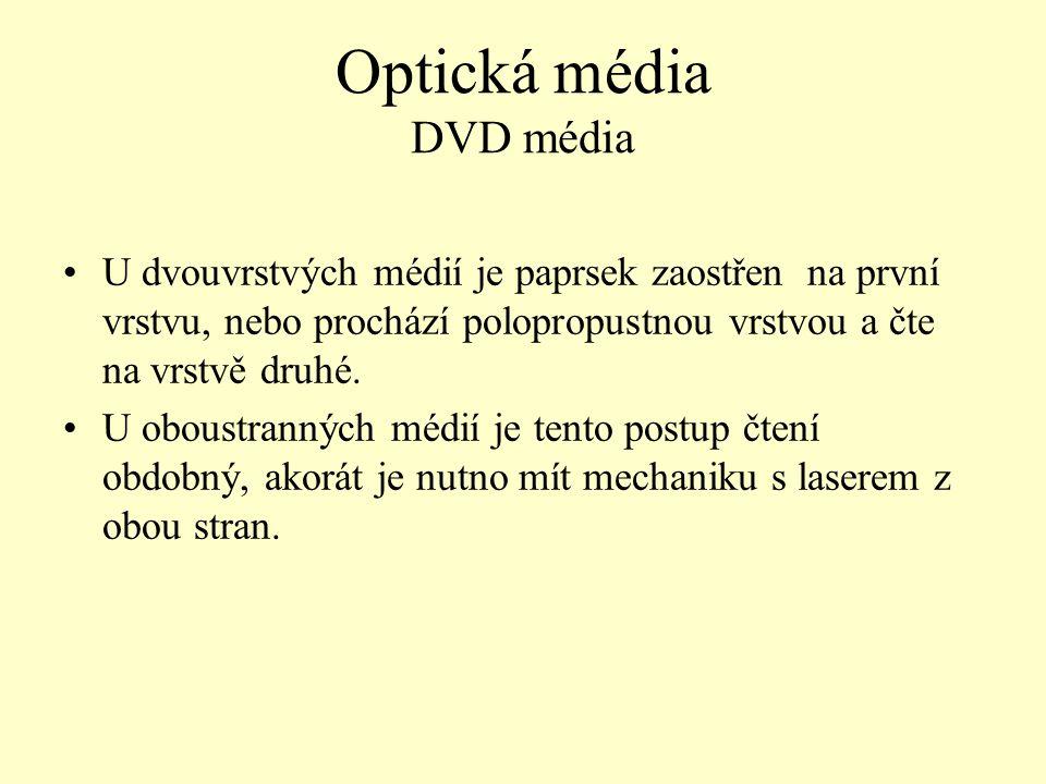Optická média DVD média