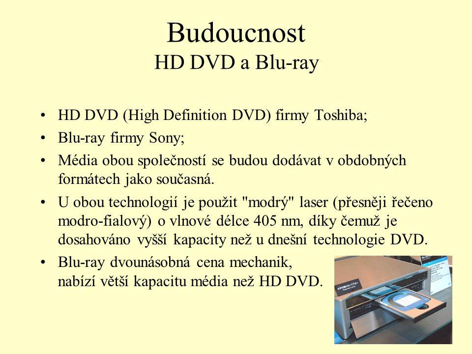 Budoucnost HD DVD a Blu-ray