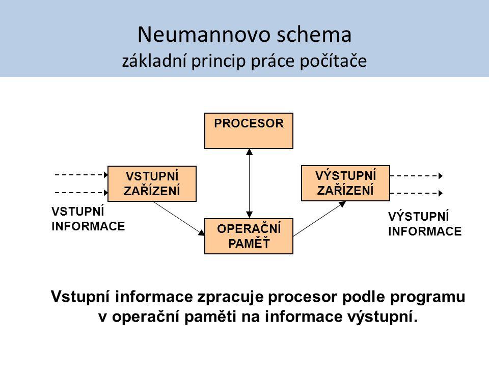 Neumannovo schema základní princip práce počítače