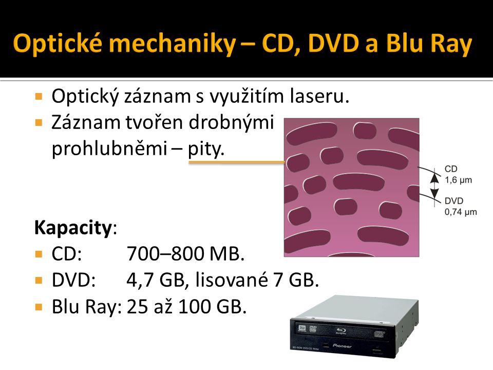 Optické mechaniky – CD, DVD a Blu Ray
