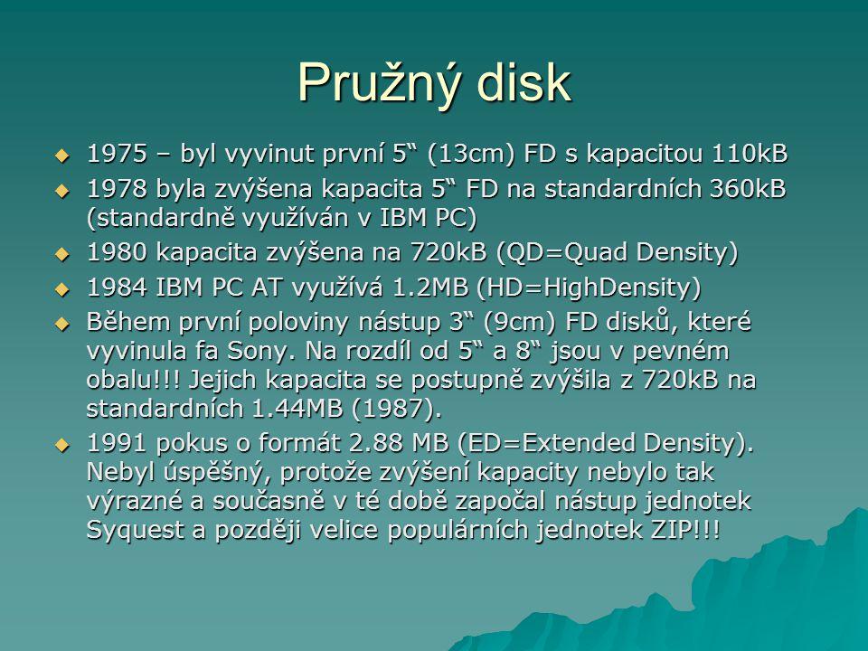 Pružný disk 1975 – byl vyvinut první 5 (13cm) FD s kapacitou 110kB