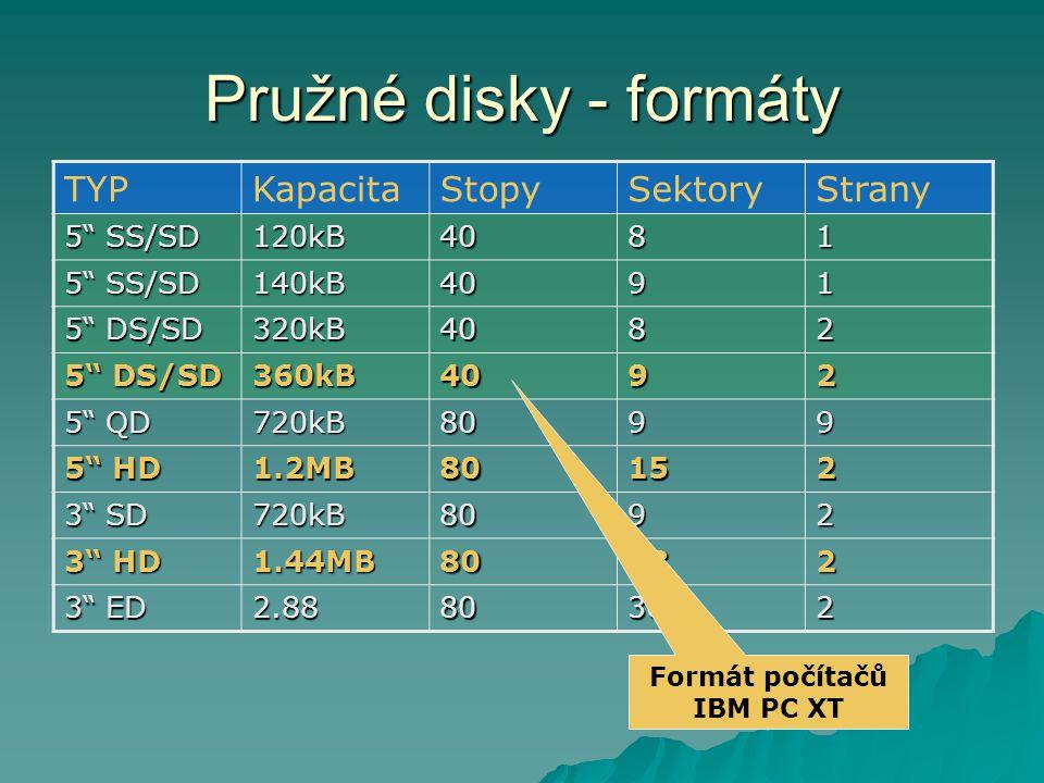 Pružné disky - formáty TYP Kapacita Stopy Sektory Strany 5 SS/SD