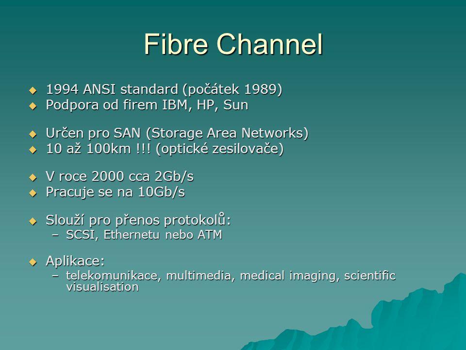 Fibre Channel 1994 ANSI standard (počátek 1989)