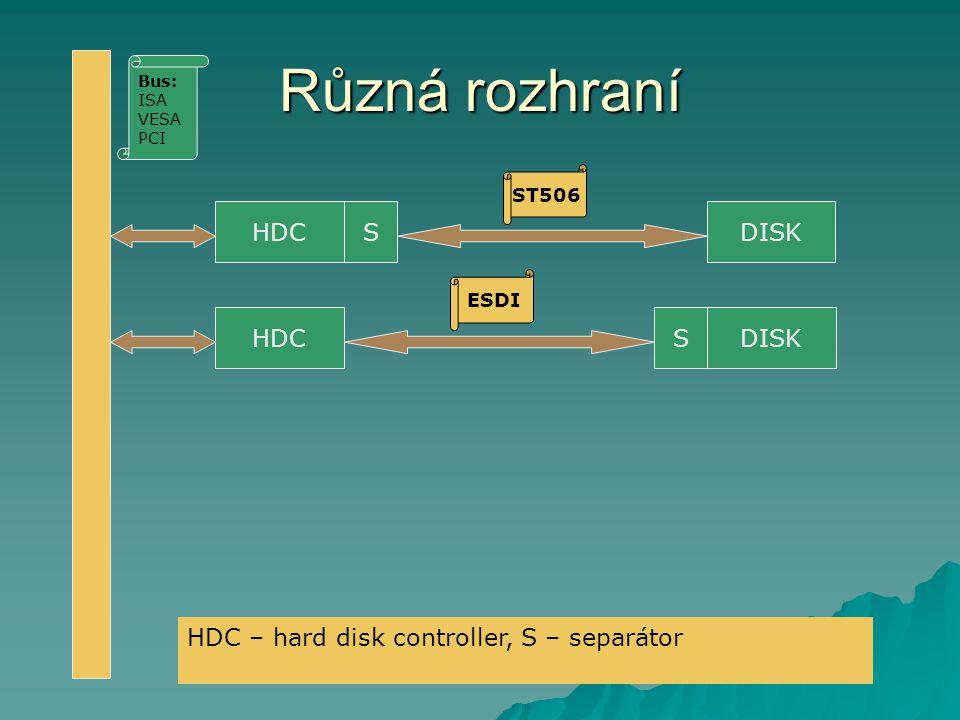 Různá rozhraní HDC S DISK HDC S DISK