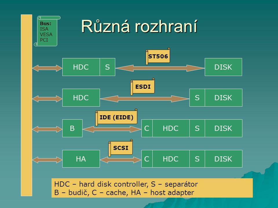 Různá rozhraní HDC S DISK HDC S DISK B C HDC S DISK HA C HDC S DISK
