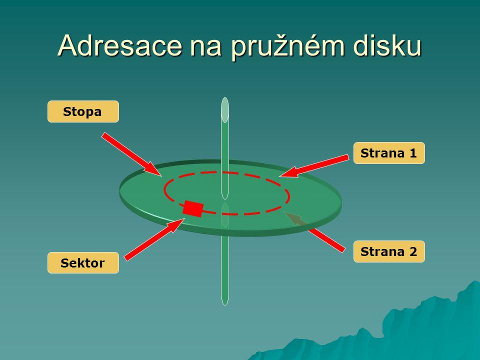 Adresace na pružném disku