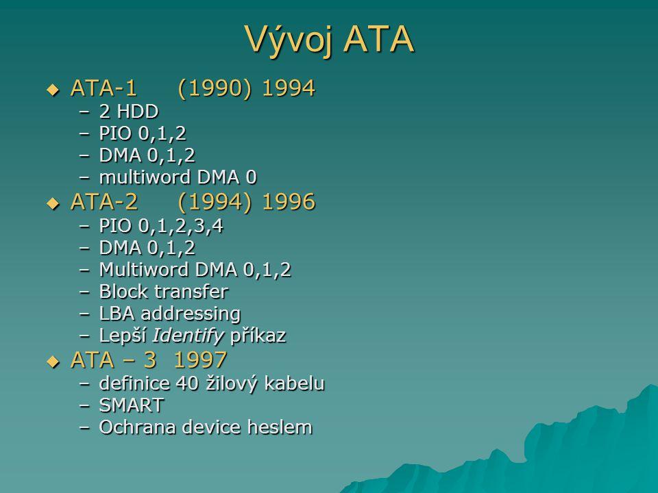 Vývoj ATA ATA-1 (1990) 1994 ATA-2 (1994) 1996 ATA – 3 1997 2 HDD