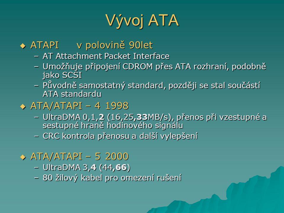 Vývoj ATA ATAPI v polovině 90let ATA/ATAPI – 4 1998 ATA/ATAPI – 5 2000