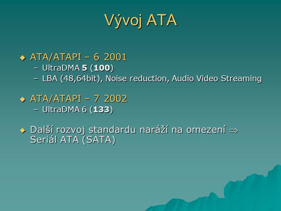 Vývoj ATA ATA/ATAPI – 6 2001 ATA/ATAPI – 7 2002