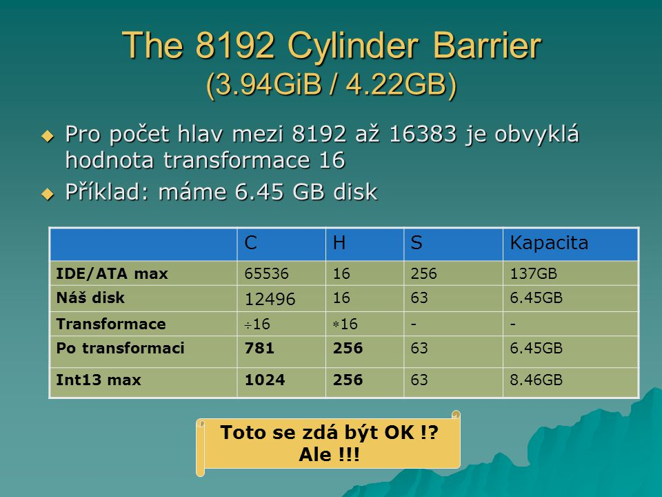 The 8192 Cylinder Barrier (3.94GiB / 4.22GB)