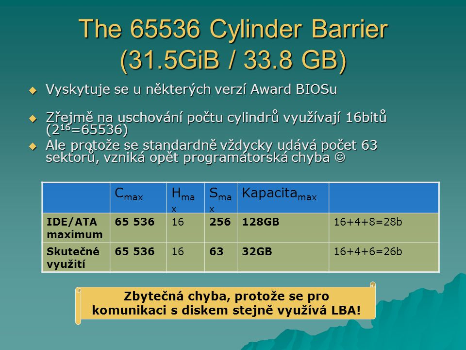 The 65536 Cylinder Barrier (31.5GiB / 33.8 GB)