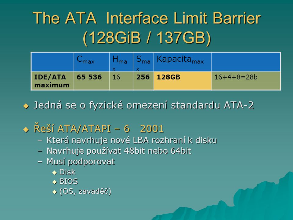 The ATA Interface Limit Barrier (128GiB / 137GB)
