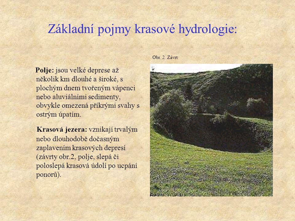 Základní pojmy krasové hydrologie: