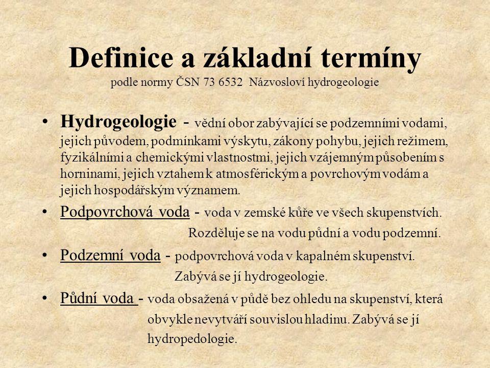 Definice a základní termíny podle normy ČSN 73 6532 Názvosloví hydrogeologie