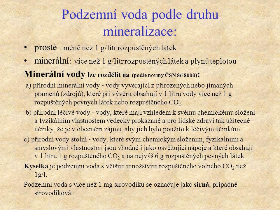 Podzemní voda podle druhu mineralizace:
