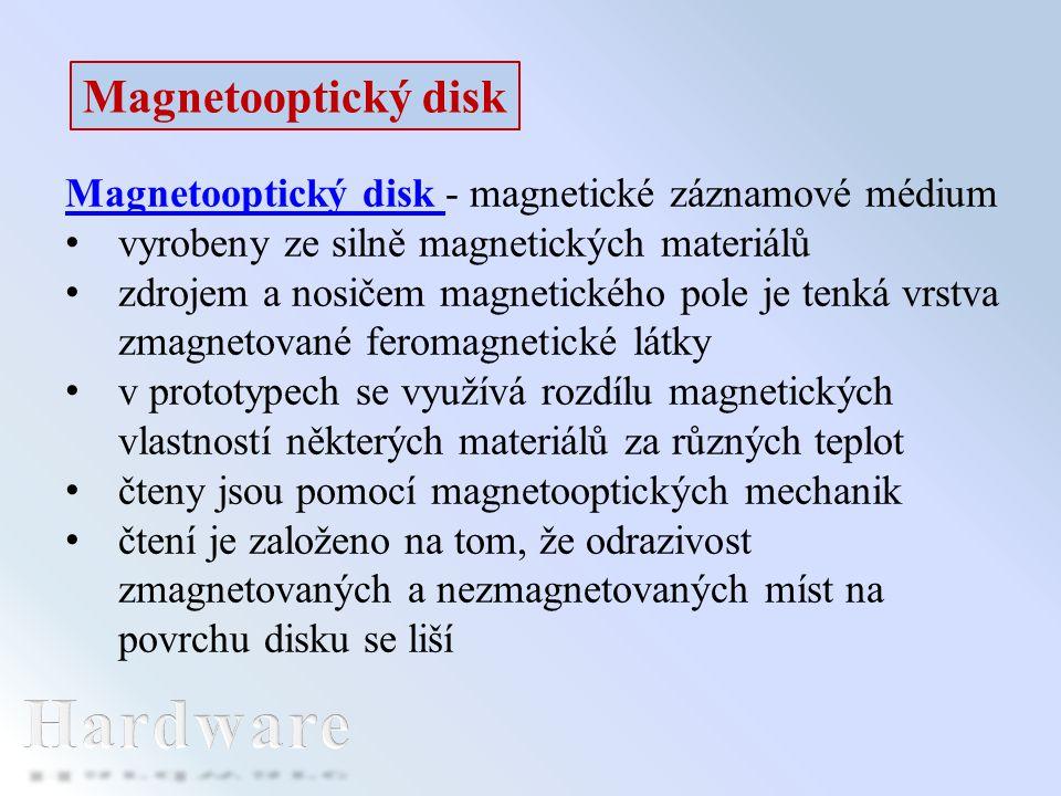 Hardware Magnetooptický disk