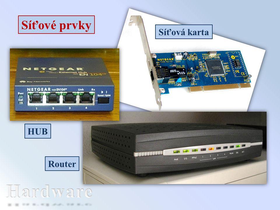 Síťové prvky Síťová karta HUB Router Hardware