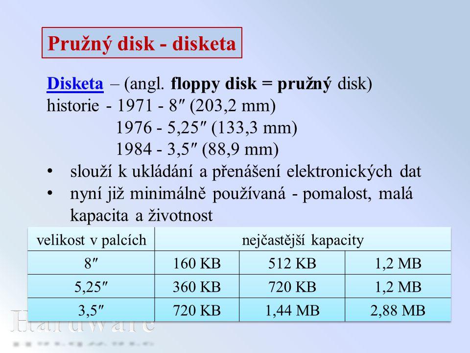 Hardware Pružný disk - disketa