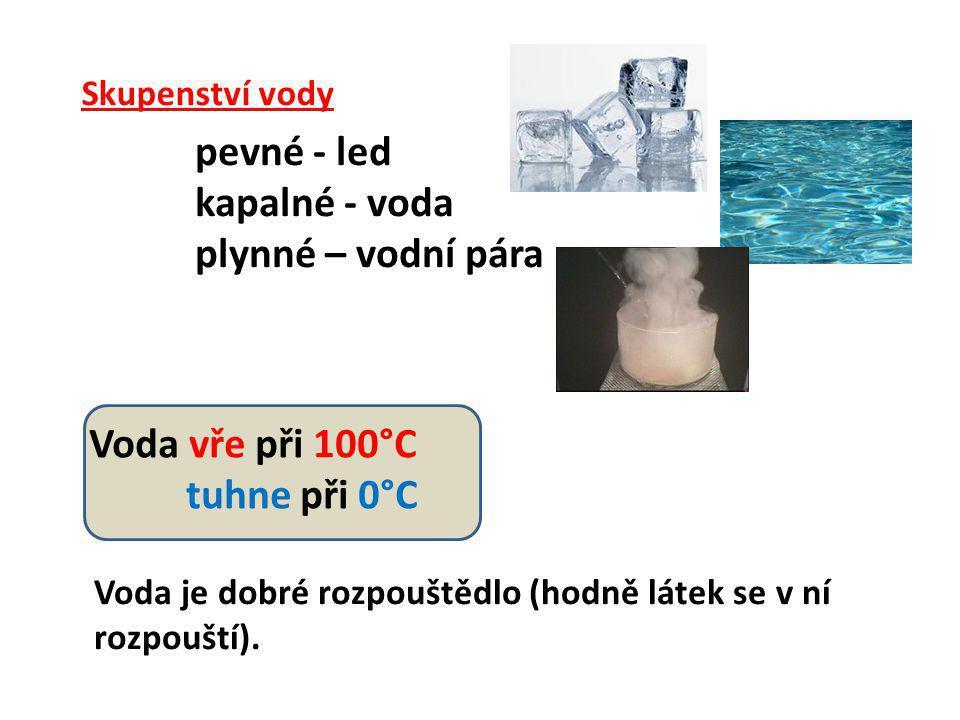 pevné - led kapalné - voda plynné – vodní pára Voda vře při 100°C
