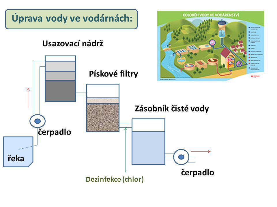 Úprava vody ve vodárnách: