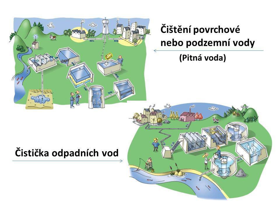 Čištění povrchové nebo podzemní vody