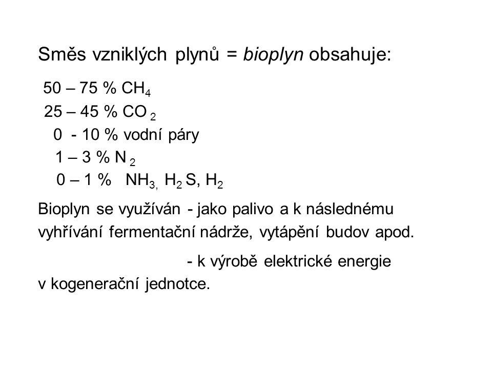 Směs vzniklých plynů = bioplyn obsahuje: