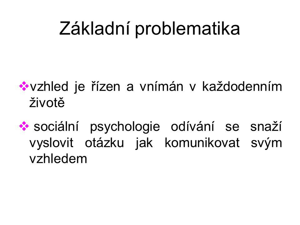 Základní problematika
