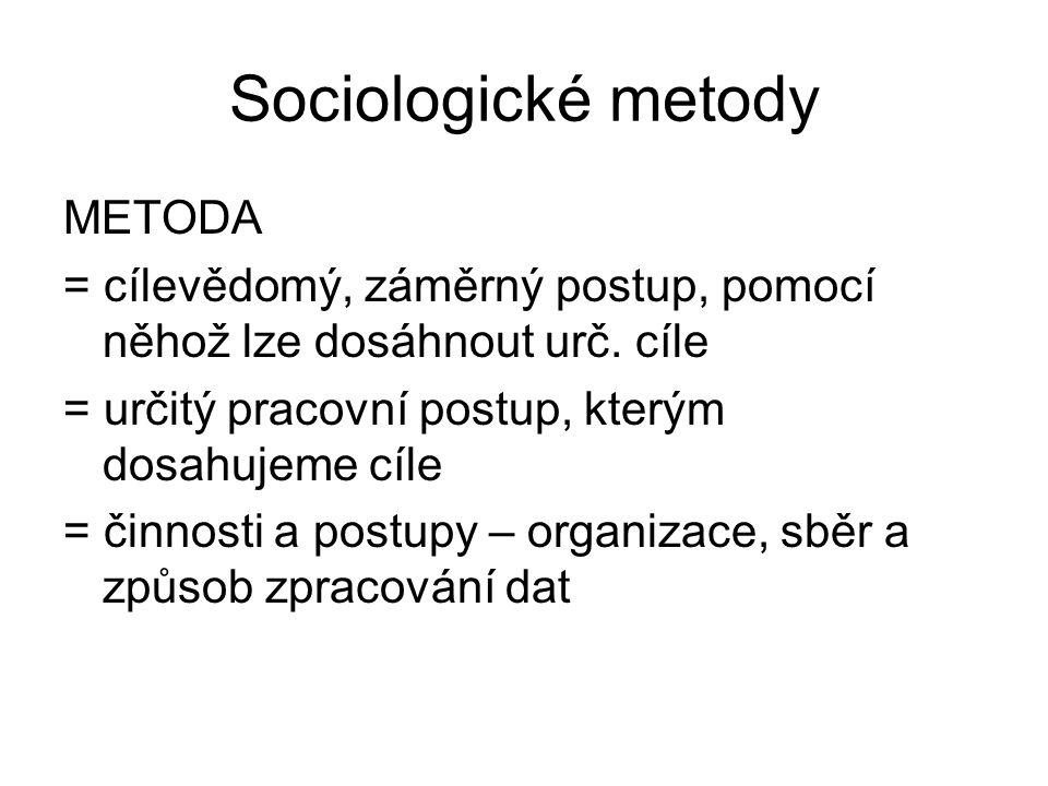 Sociologické metody METODA