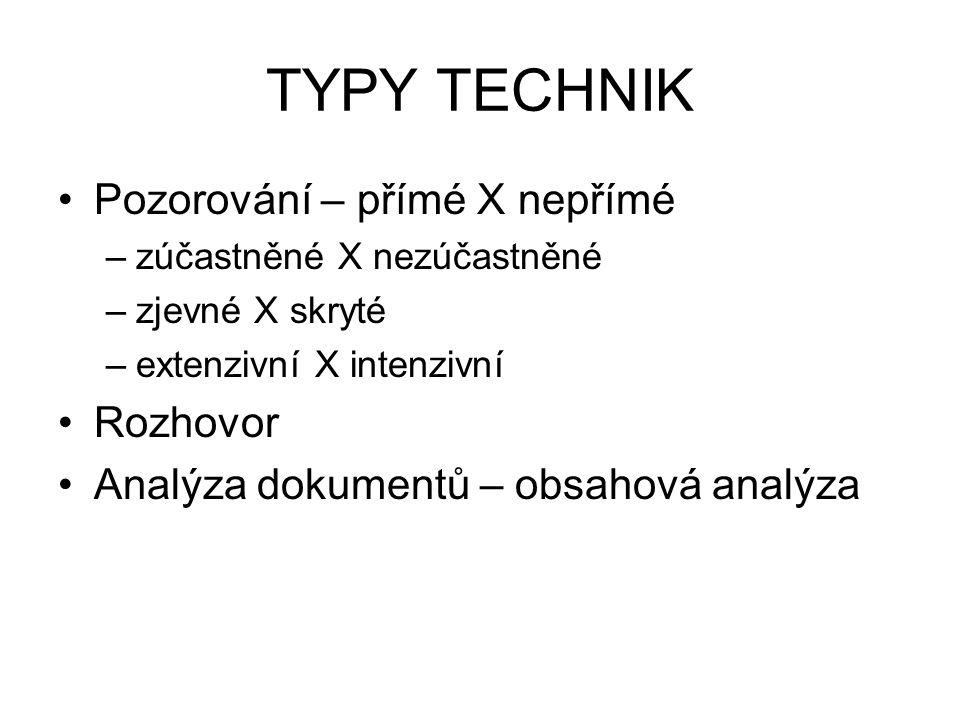 TYPY TECHNIK Pozorování – přímé X nepřímé Rozhovor