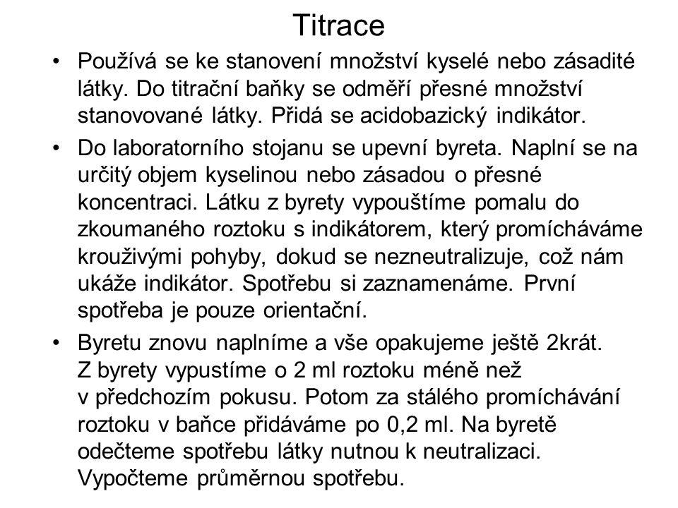 Titrace